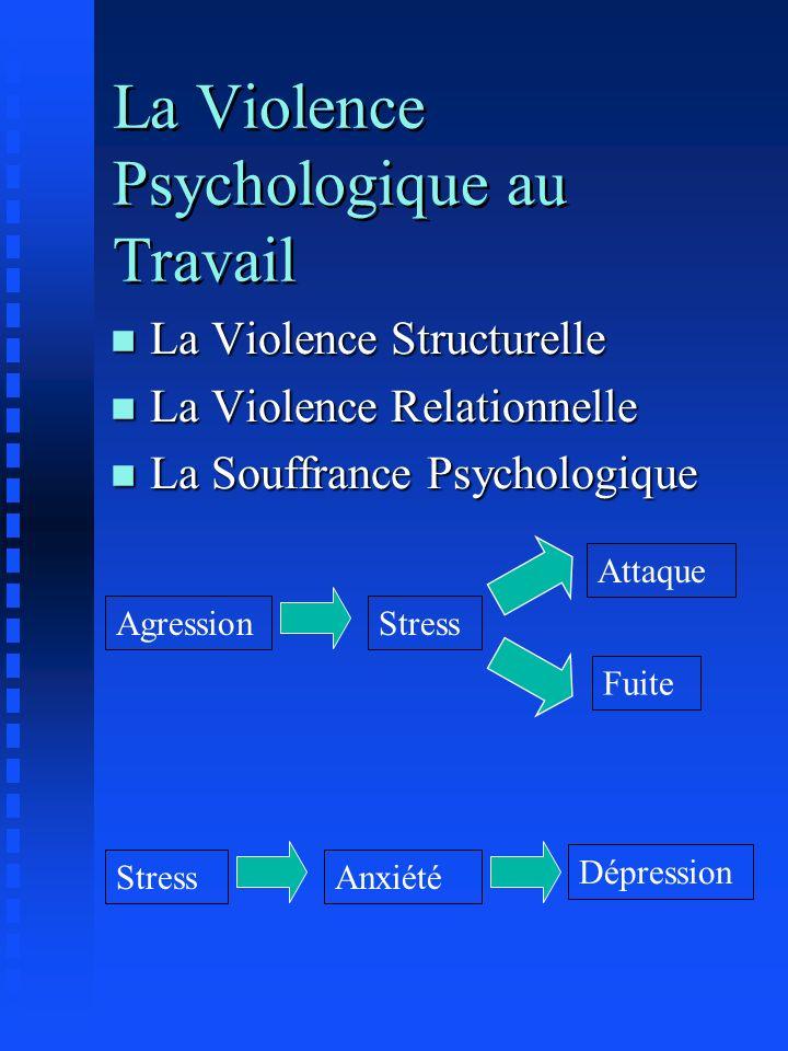 La Violence Psychologique au Travail n La Violence Structurelle n La Violence Relationnelle n La Souffrance Psychologique Attaque AgressionStress Fuit