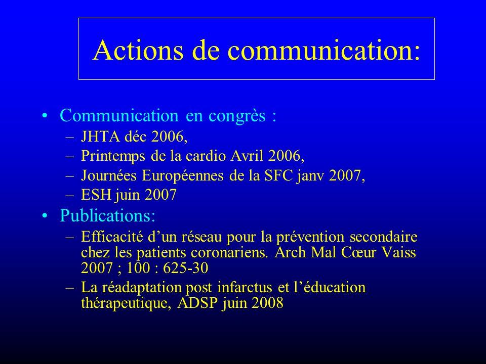 Actions de communication: Communication en congrès : –JHTA déc 2006, –Printemps de la cardio Avril 2006, –Journées Européennes de la SFC janv 2007, –E