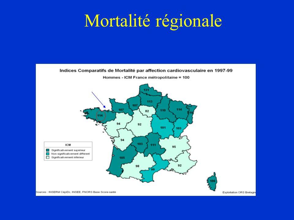 Mortalité régionale