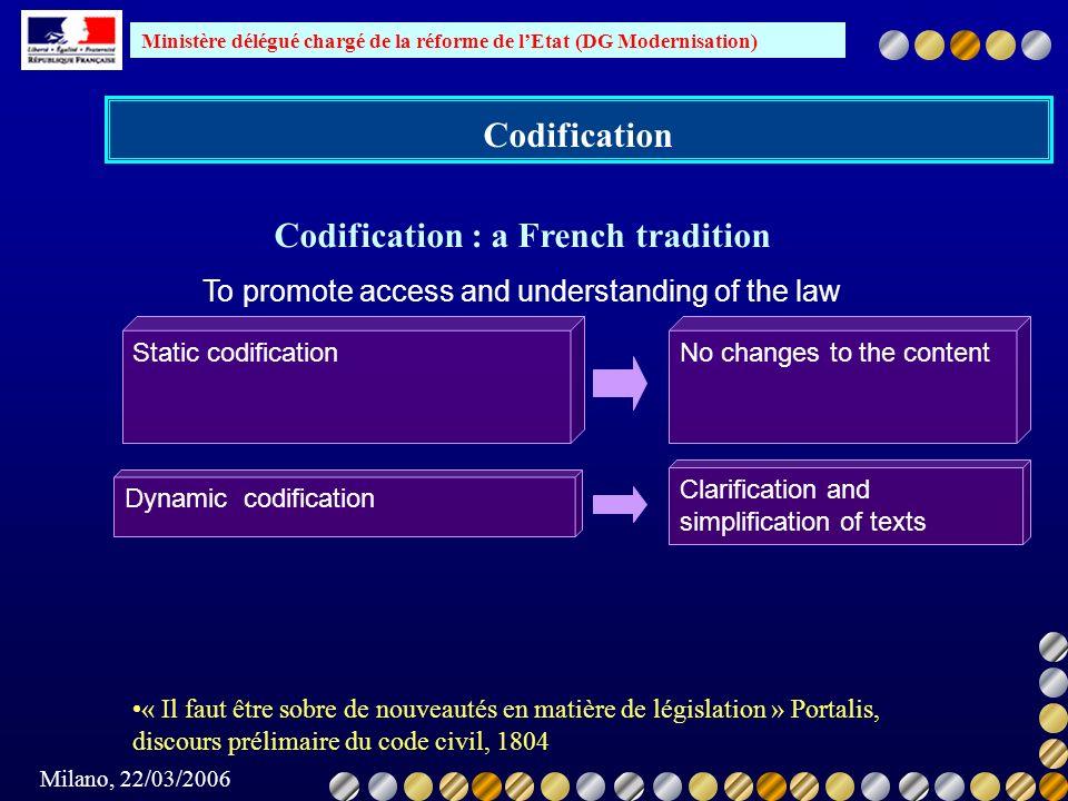 Ministère délégué chargé de la réforme de lEtat (DG Modernisation) Milano, 22/03/2006 Codification Codification : a French tradition To promote access