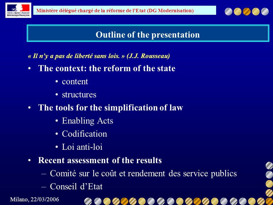 Ministère délégué chargé de la réforme de lEtat (DG Modernisation) Milano, 22/03/2006 Outline of the presentation « Il ny a pas de liberté sans lois.
