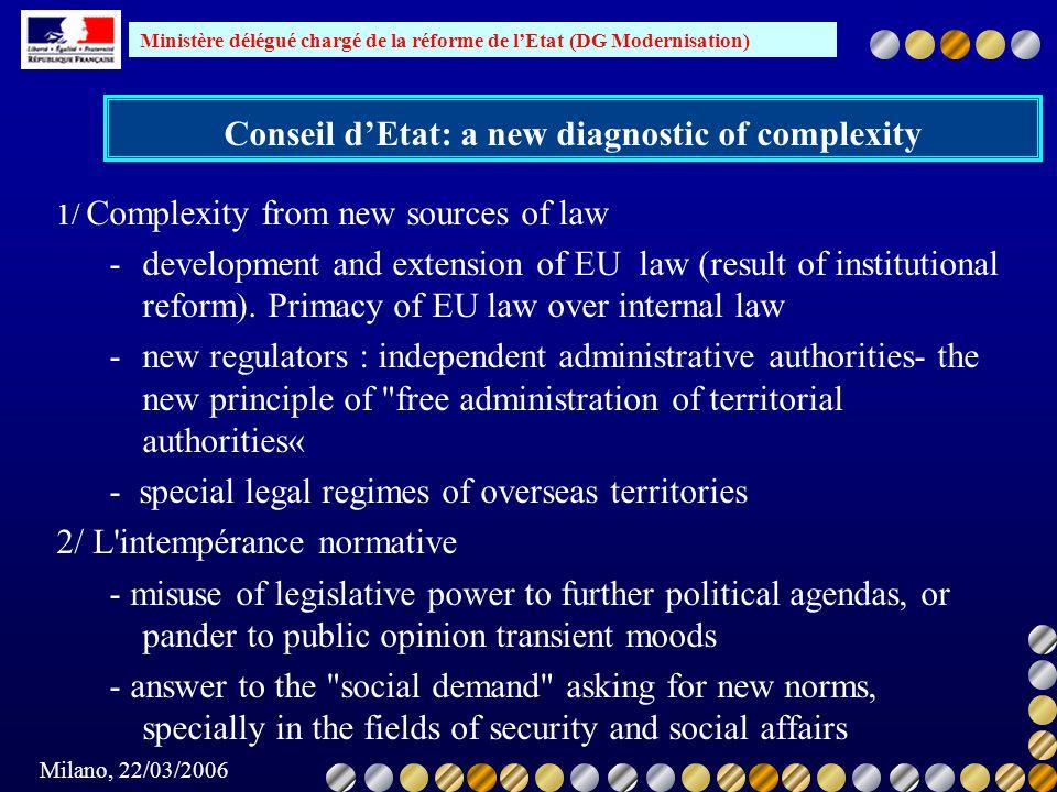 Ministère délégué chargé de la réforme de lEtat (DG Modernisation) Milano, 22/03/2006 Conseil dEtat: a new diagnostic of complexity 1/ Complexity from