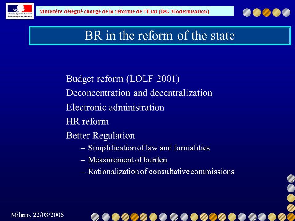 Ministère délégué chargé de la réforme de lEtat (DG Modernisation) Milano, 22/03/2006 Budget reform (LOLF 2001) Deconcentration and decentralization E