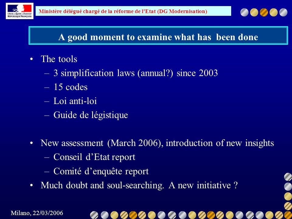 Ministère délégué chargé de la réforme de lEtat (DG Modernisation) Milano, 22/03/2006 Structures in charge of S.
