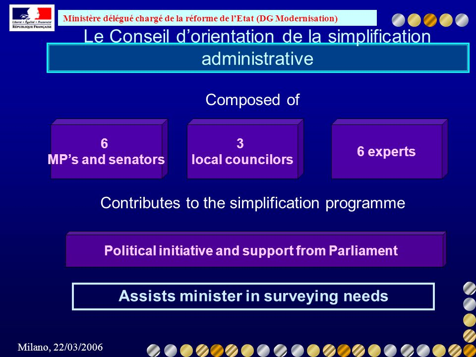 Ministère délégué chargé de la réforme de lEtat (DG Modernisation) Milano, 22/03/2006 CECRSP : the implementation is faulty 4/ Implementation is generally chaotic and piecemeal: the simplification measures are drowned in the mass of instructions the services receive, many of which get higher priority delays in issuing implementation rules.