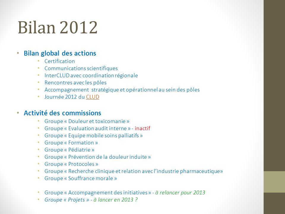 Bilan 2012 Bilan global des actions Certification Communications scientifiques InterCLUD avec coordination régionale Rencontres avec les pôles Accompa