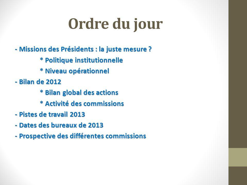 Ordre du jour - Missions des Présidents : la juste mesure ? * Politique institutionnelle * Niveau opérationnel - Bilan de 2012 * Bilan global des acti