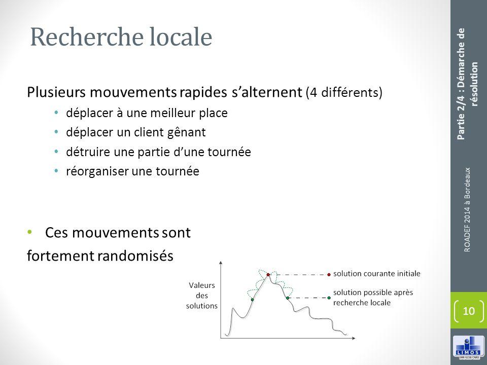 10 Partie 2/4 : Démarche de résolution Recherche locale Plusieurs mouvements rapides salternent (4 différents) déplacer à une meilleur place déplacer