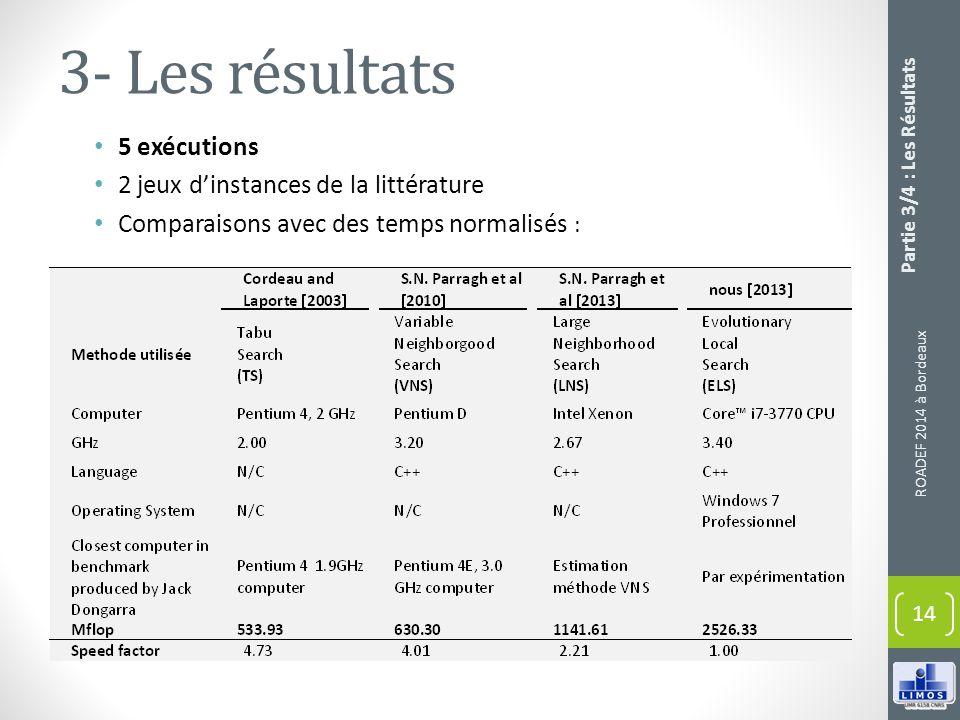 3- Les résultats ROADEF 2014 à Bordeaux 14 Partie 3/4 : Les Résultats 5 exécutions 2 jeux dinstances de la littérature Comparaisons avec des temps nor
