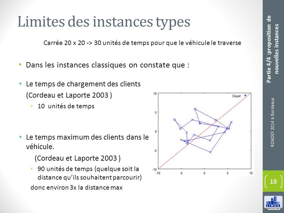 Limites des instances types Carrée 20 x 20 -> 30 unités de temps pour que le véhicule le traverse Dans les instances classiques on constate que : ROAD