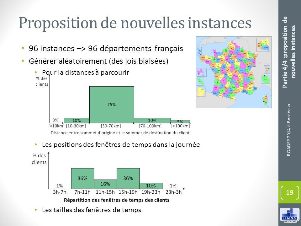 Proposition de nouvelles instances ROADEF 2014 à Bordeaux 19 96 instances –> 96 départements français Générer aléatoirement (des lois biaisées) Pour l