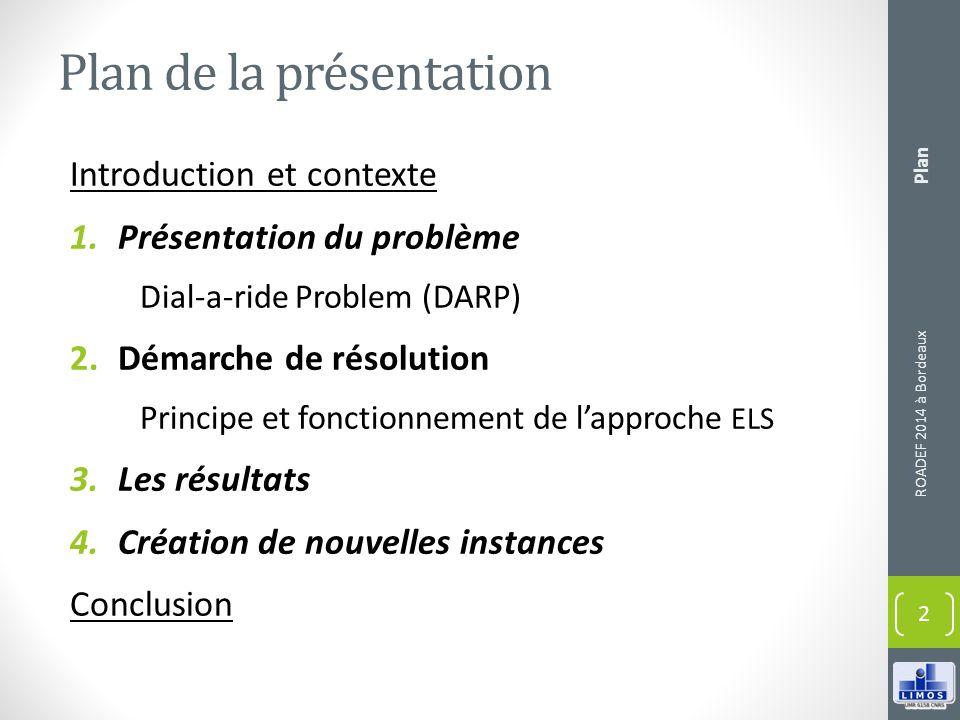 Plan de la présentation Introduction et contexte 1.Présentation du problème Dial-a-ride Problem (DARP) 2.Démarche de résolution Principe et fonctionne