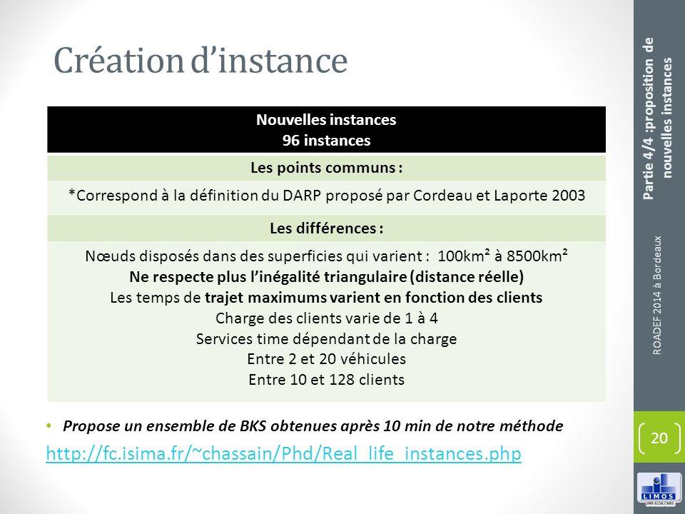 ROADEF 2014 à Bordeaux 20 Création dinstance Partie 4/4 :proposition de nouvelles instances Propose un ensemble de BKS obtenues après 10 min de notre
