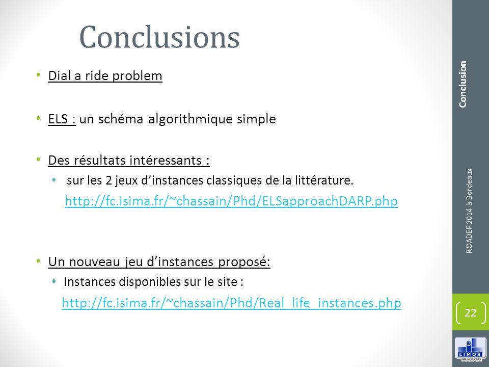 Conclusions Dial a ride problem ELS : un schéma algorithmique simple Des résultats intéressants : sur les 2 jeux dinstances classiques de la littératu