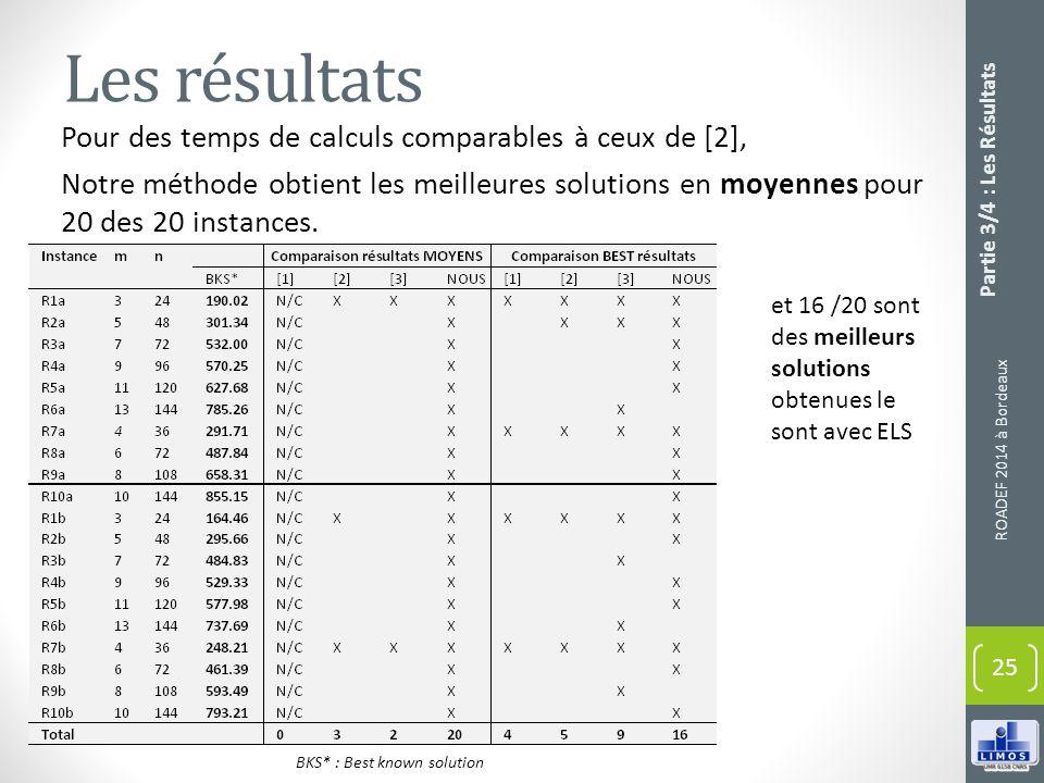 Les résultats ROADEF 2014 à Bordeaux 25 BKS* : Best known solution Pour des temps de calculs comparables à ceux de [2], Notre méthode obtient les meil