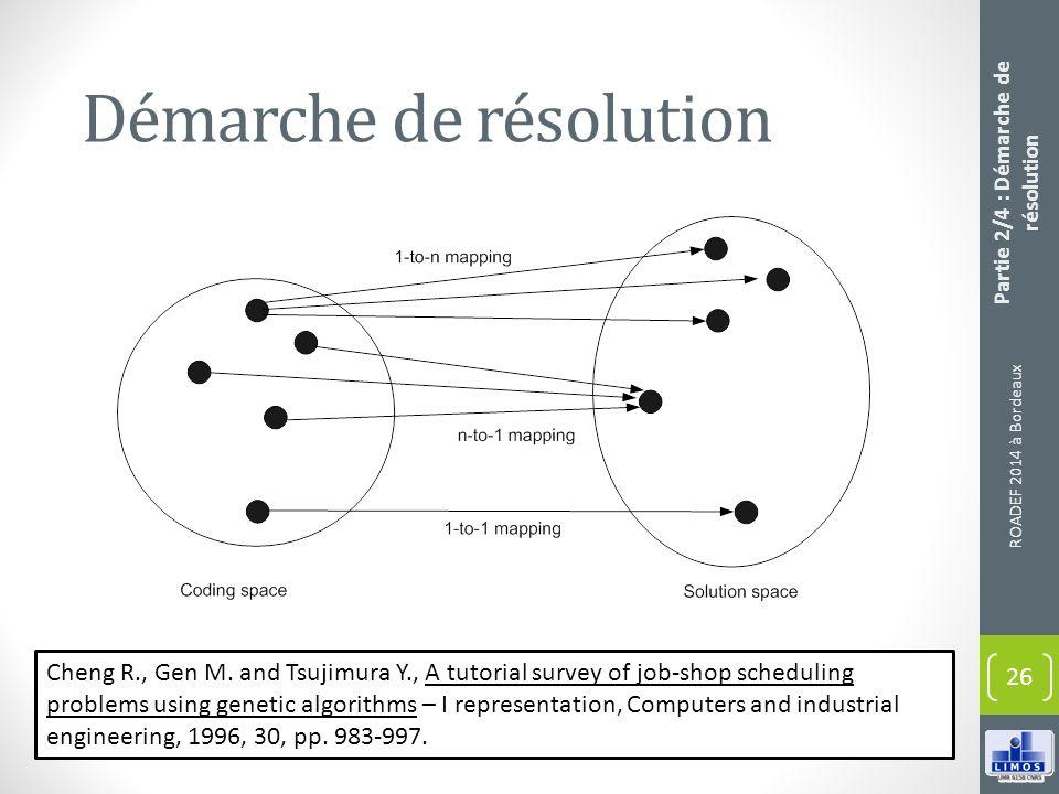 ROADEF 2014 à Bordeaux 26 Démarche de résolution Cheng R., Gen M. and Tsujimura Y., A tutorial survey of job-shop scheduling problems using genetic al