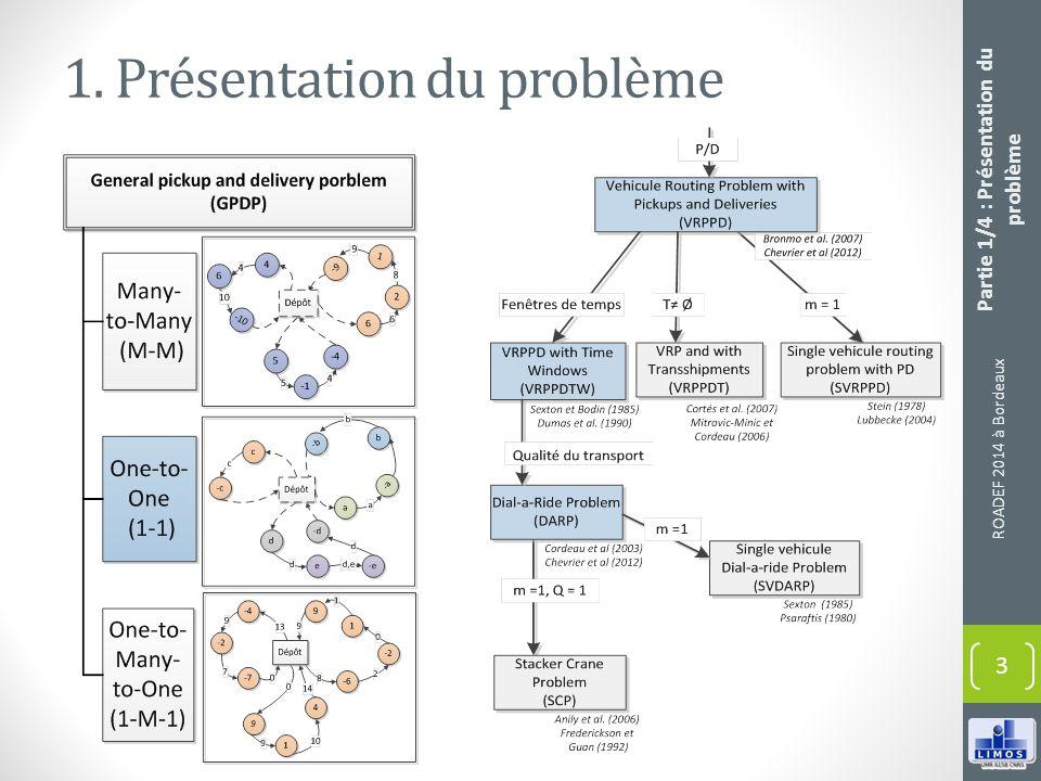 1. Présentation du problème ROADEF 2014 à Bordeaux 3 Partie 1/4 : Présentation du problème