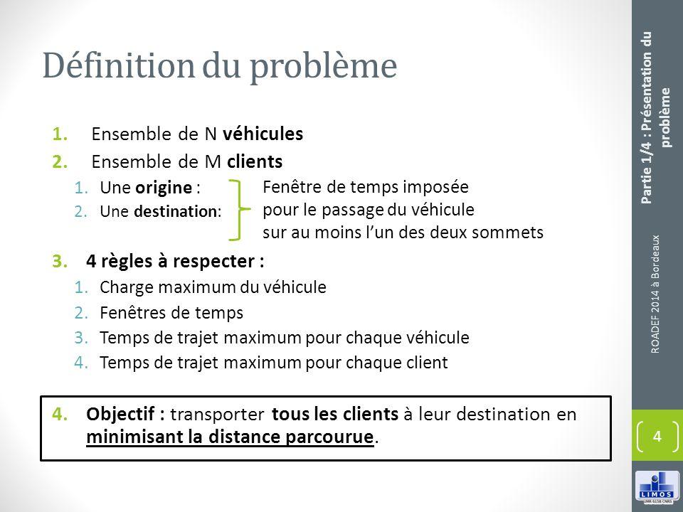 1. Ensemble de N véhicules 2. Ensemble de M clients 1.Une origine : 2.Une destination: 3.4 règles à respecter : 1.Charge maximum du véhicule 2.Fenêtre