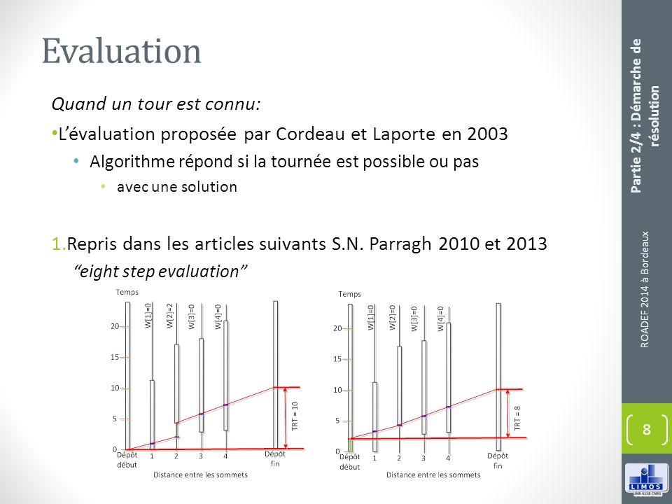 Evaluation ROADEF 2014 à Bordeaux 8 Partie 2/4 : Démarche de résolution Quand un tour est connu: Lévaluation proposée par Cordeau et Laporte en 2003 A