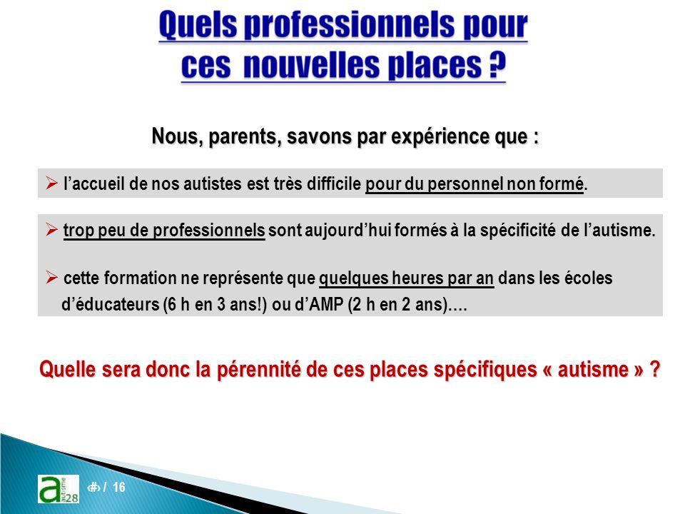 11 / 16 cette formation ne représente que quelques heures par an dans les écoles déducateurs (6 h en 3 ans!) ou dAMP (2 h en 2 ans)….