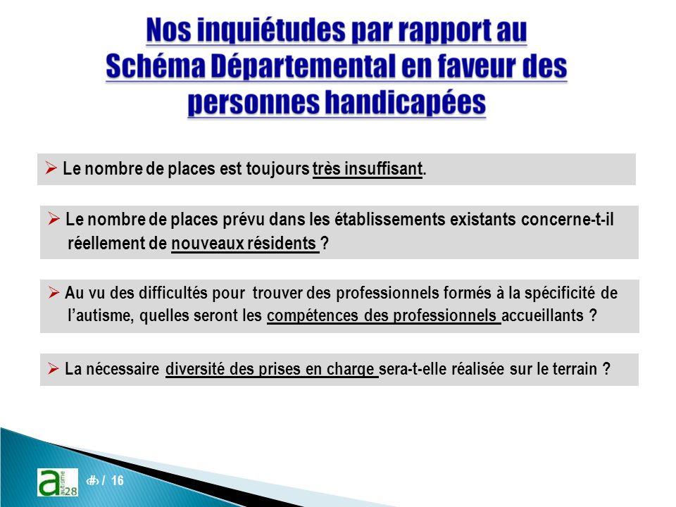 12 / 16 Le nombre de places prévu dans les établissements existants concerne-t-il réellement de nouveaux résidents .