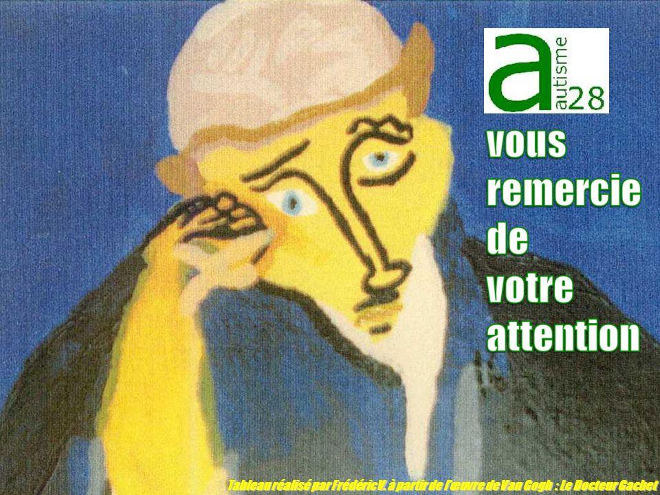 Tableau réalisé par Frédéric V. à partir de lœuvre de Van Gogh : Le Docteur Gachet