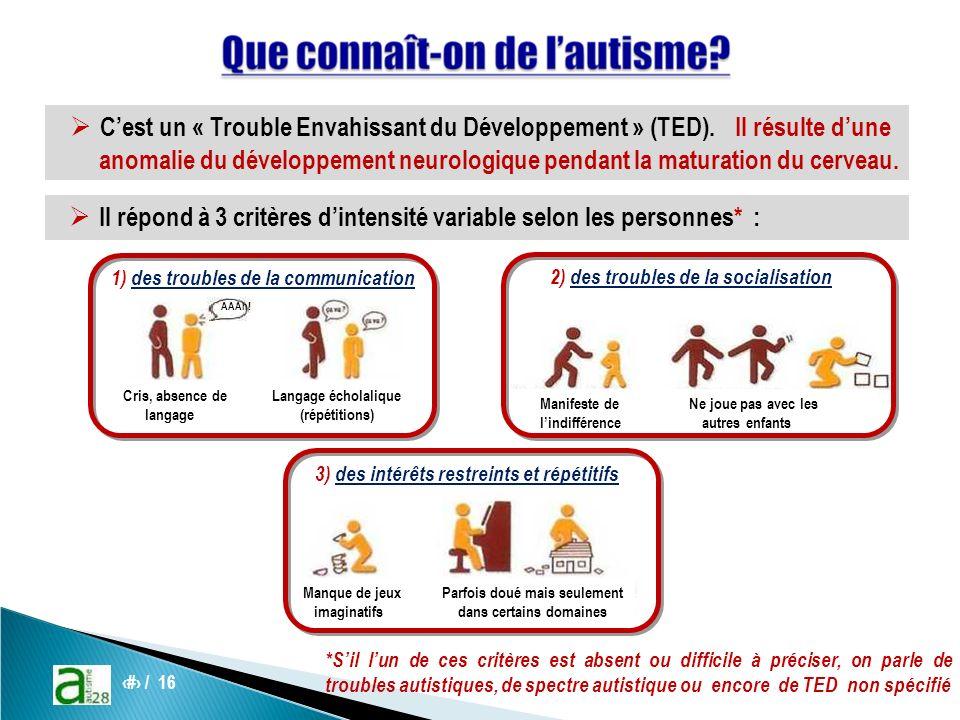 4 / 16 Cest un « Trouble Envahissant du Développement » (TED).