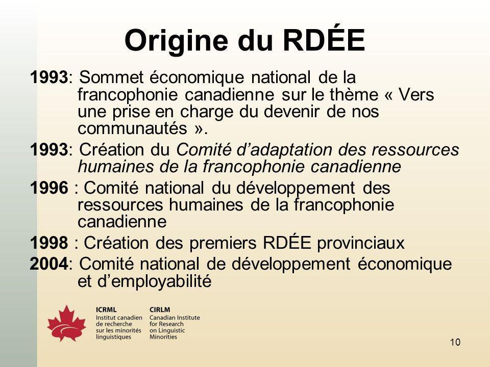 10 Origine du RDÉE 1993: Sommet économique national de la francophonie canadienne sur le thème « Vers une prise en charge du devenir de nos communauté