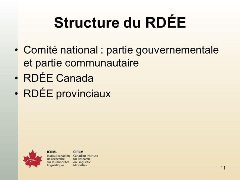 11 Structure du RDÉE Comité national : partie gouvernementale et partie communautaire RDÉE Canada RDÉE provinciaux