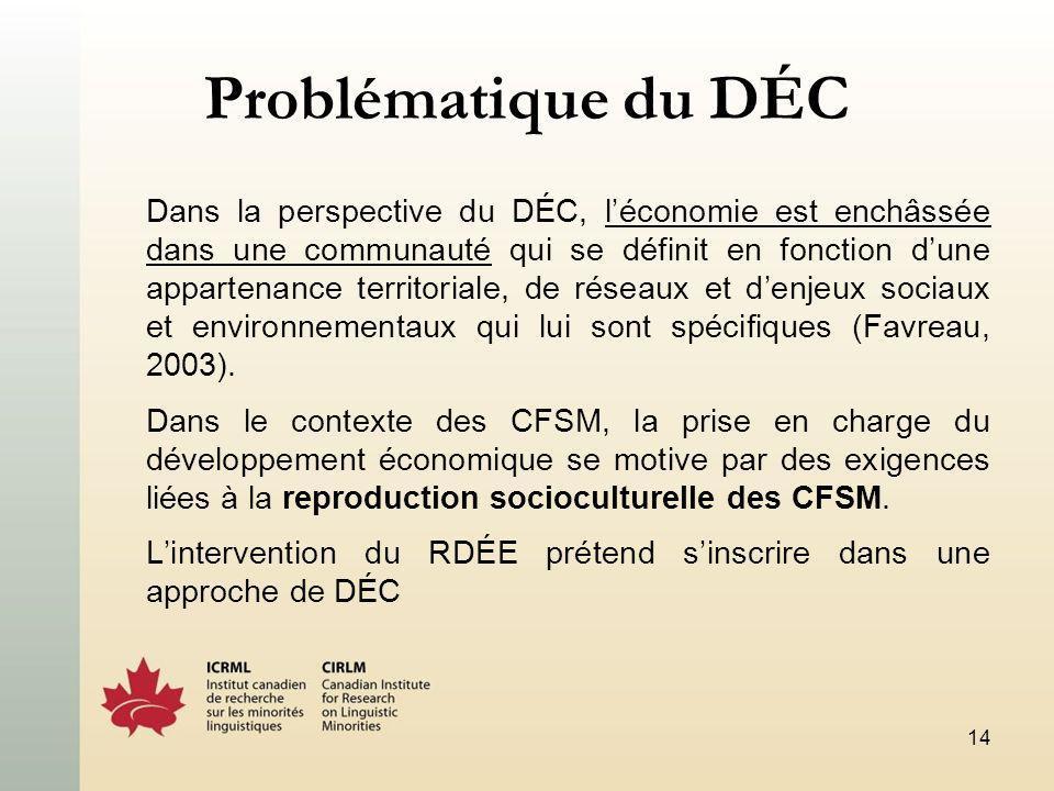 14 Problématique du DÉC Dans la perspective du DÉC, léconomie est enchâssée dans une communauté qui se définit en fonction dune appartenance territoriale, de réseaux et denjeux sociaux et environnementaux qui lui sont spécifiques (Favreau, 2003).