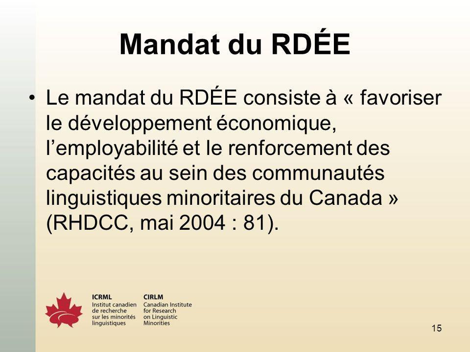 15 Mandat du RDÉE Le mandat du RDÉE consiste à « favoriser le développement économique, lemployabilité et le renforcement des capacités au sein des communautés linguistiques minoritaires du Canada » (RHDCC, mai 2004 : 81).