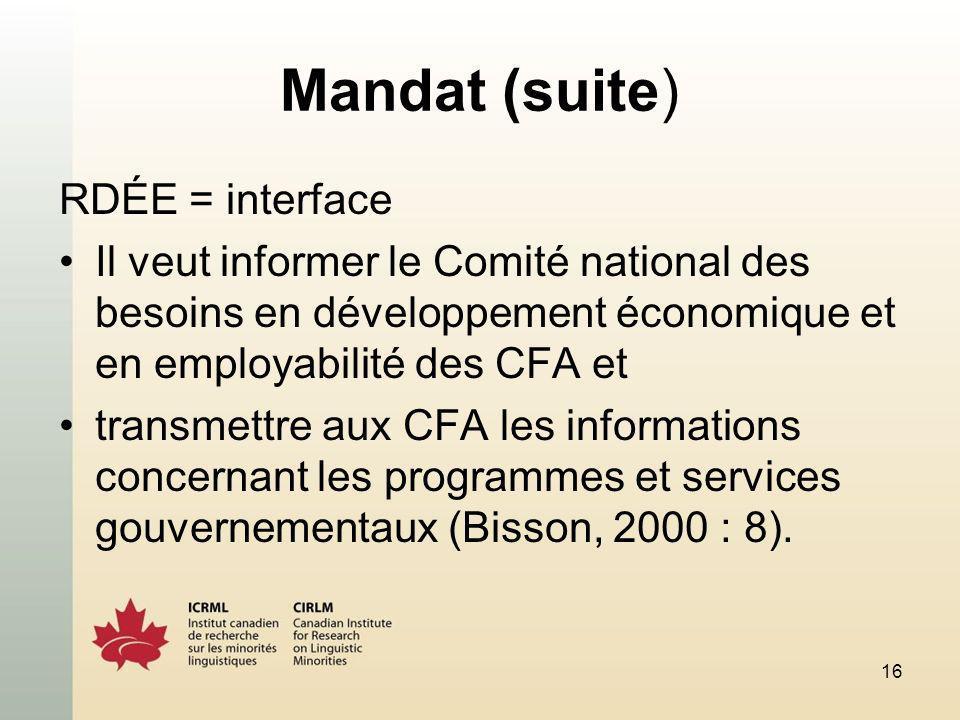 16 Mandat (suite) RDÉE = interface Il veut informer le Comité national des besoins en développement économique et en employabilité des CFA et transmettre aux CFA les informations concernant les programmes et services gouvernementaux (Bisson, 2000 : 8).