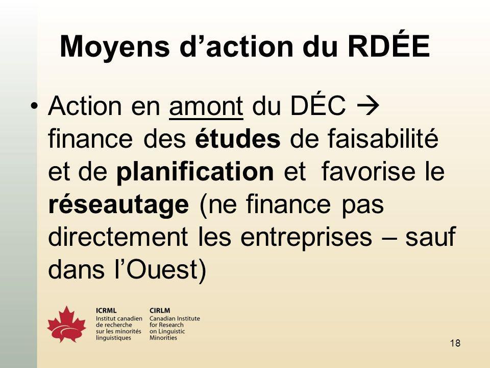 18 Moyens daction du RDÉE Action en amont du DÉC finance des études de faisabilité et de planification et favorise le réseautage (ne finance pas directement les entreprises – sauf dans lOuest)