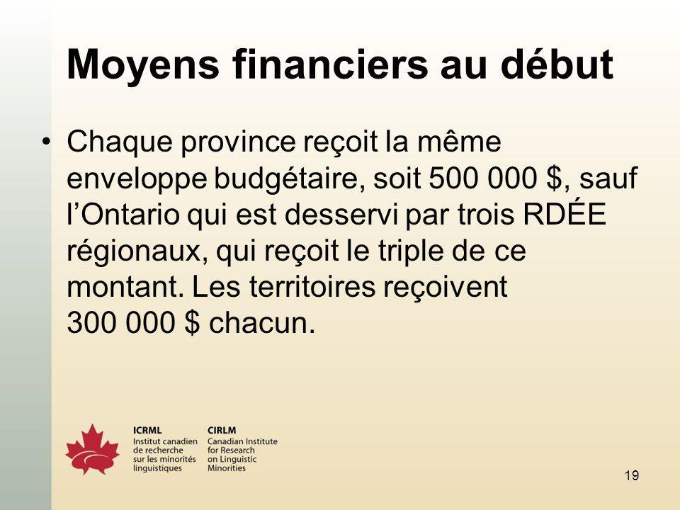 19 Moyens financiers au début Chaque province reçoit la même enveloppe budgétaire, soit 500 000 $, sauf lOntario qui est desservi par trois RDÉE régionaux, qui reçoit le triple de ce montant.