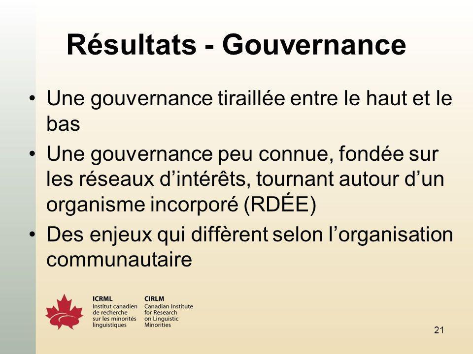 21 Résultats - Gouvernance Une gouvernance tiraillée entre le haut et le bas Une gouvernance peu connue, fondée sur les réseaux dintérêts, tournant au