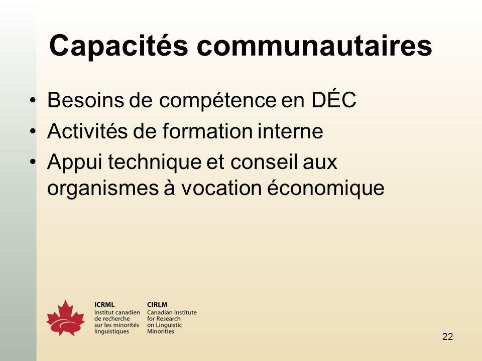 22 Capacités communautaires Besoins de compétence en DÉC Activités de formation interne Appui technique et conseil aux organismes à vocation économiqu