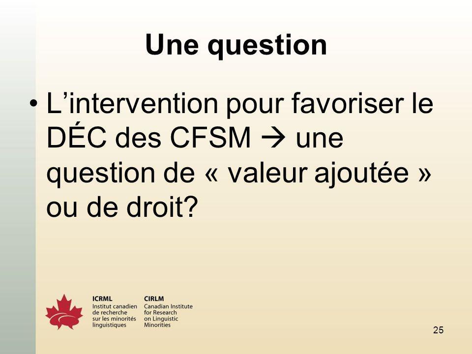 25 Une question Lintervention pour favoriser le DÉC des CFSM une question de « valeur ajoutée » ou de droit?