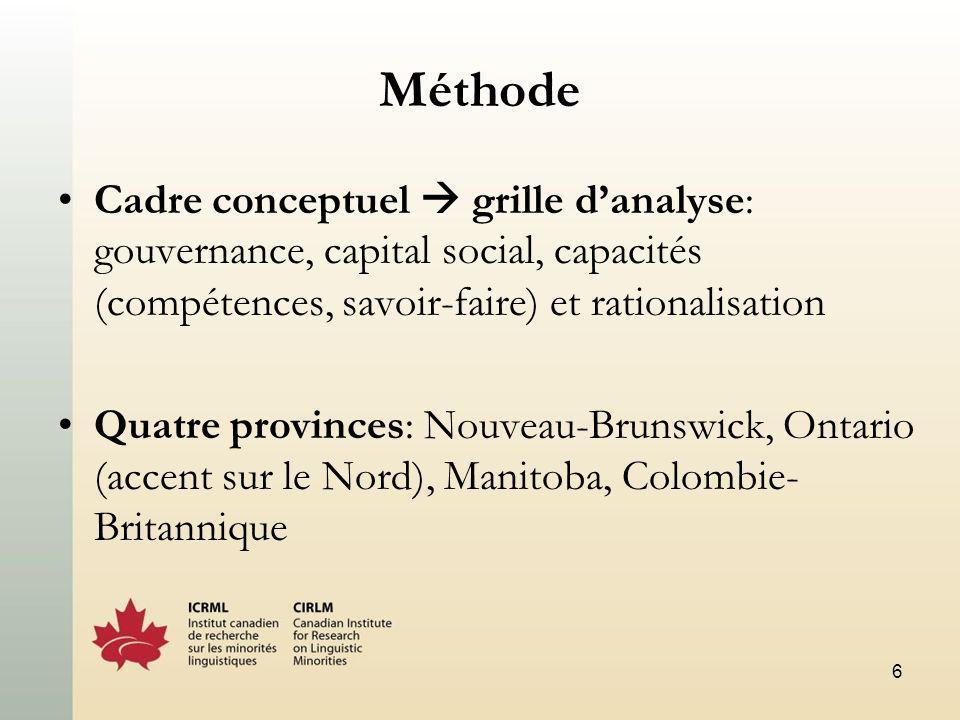 6 Méthode Cadre conceptuel grille danalyse: gouvernance, capital social, capacités (compétences, savoir-faire) et rationalisation Quatre provinces: No