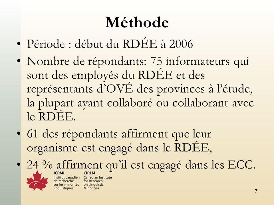 7 Méthode Période : début du RDÉE à 2006 Nombre de répondants: 75 informateurs qui sont des employés du RDÉE et des représentants dOVÉ des provinces à