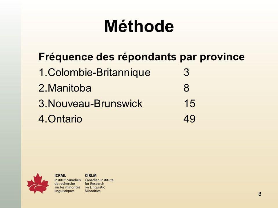 8 Méthode Fréquence des répondants par province 1.Colombie-Britannique 3 2.Manitoba 8 3.Nouveau-Brunswick 15 4.Ontario 49