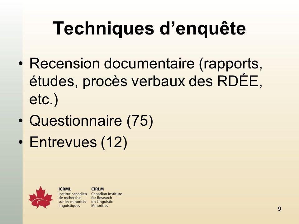 9 Techniques denquête Recension documentaire (rapports, études, procès verbaux des RDÉE, etc.) Questionnaire (75) Entrevues (12)