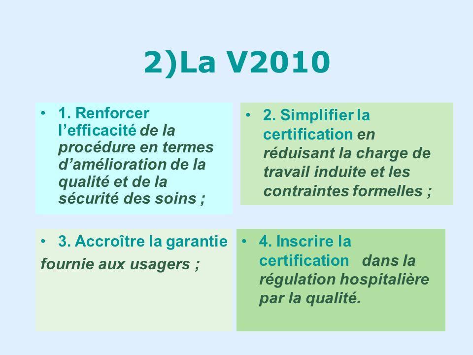 2)La V2010 latteinte dun niveau de qualité sur des critères thématiques jugés essentiels. La HAS sest attachée pour cette raison à renforcer ses métho