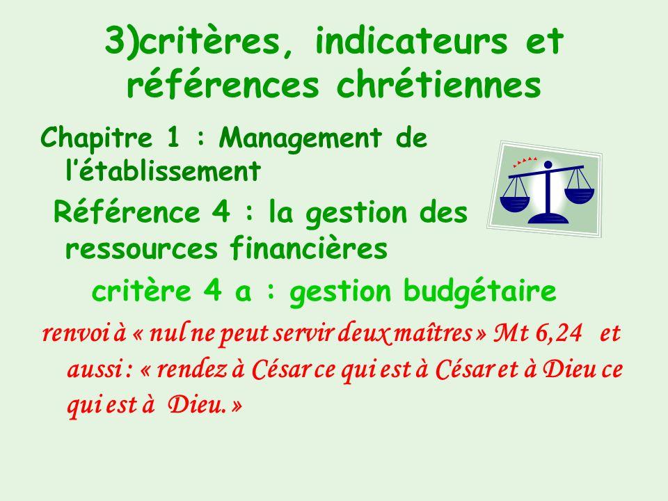 3)critères, indicateurs et références chrétiennes Chapitre 1: Management de létablissement Référence 3: la gestion des ressources humaines critère3 d