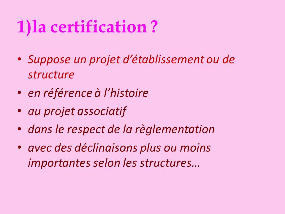 1)la certification ? Suppose un projet associatif Avec quelques éléments incontournables LES MISSIONS LIÉES AU CHARISME LES VALEURS À VIVRE LES ATTITU
