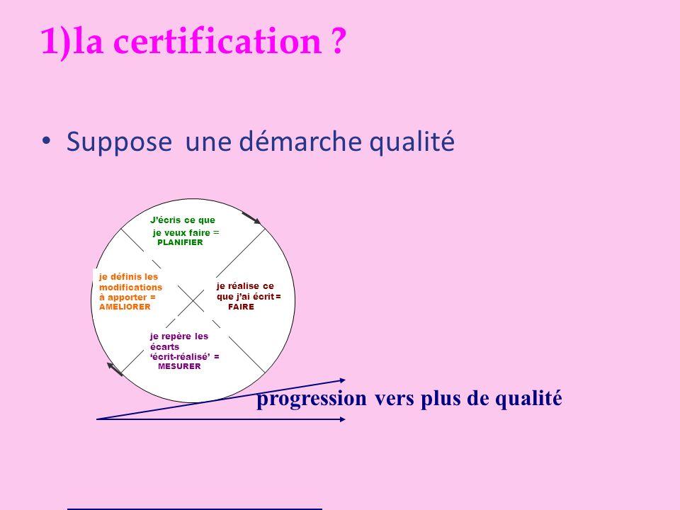 1)la certification ? Suppose un projet détablissement ou de structure en référence à lhistoire au projet associatif dans le respect de la règlementati