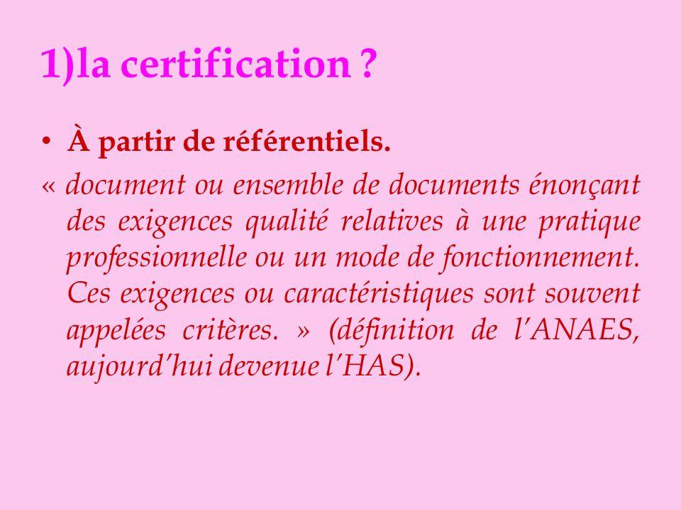 1)la certification ? Suppose une démarche qualité Jécris ce que je veux faire = PLANIFIER Jécris ce que je veux faire = PLANIFIER je réalise ce qque j