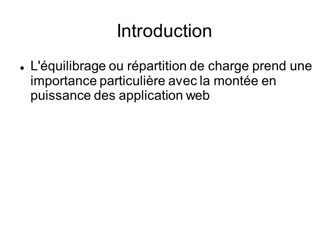 Introduction L'équilibrage ou répartition de charge prend une importance particulière avec la montée en puissance des application web