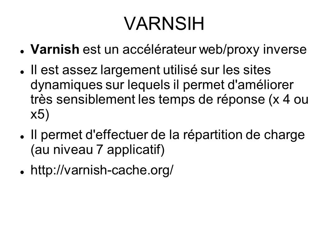 VARNSIH Varnish est un accélérateur web/proxy inverse Il est assez largement utilisé sur les sites dynamiques sur lequels il permet d'améliorer très s
