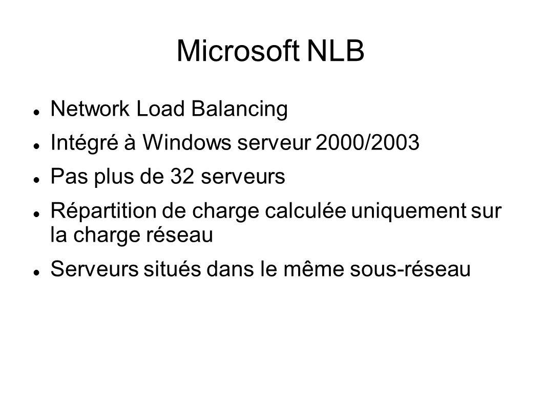 Microsoft NLB Network Load Balancing Intégré à Windows serveur 2000/2003 Pas plus de 32 serveurs Répartition de charge calculée uniquement sur la char
