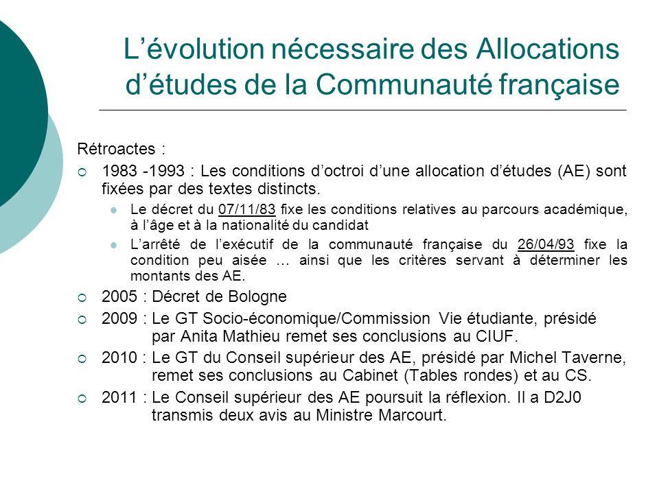 Lévolution nécessaire des Allocations détudes de la Communauté française Rétroactes : 1983 -1993 : Les conditions doctroi dune allocation détudes (AE) sont fixées par des textes distincts.